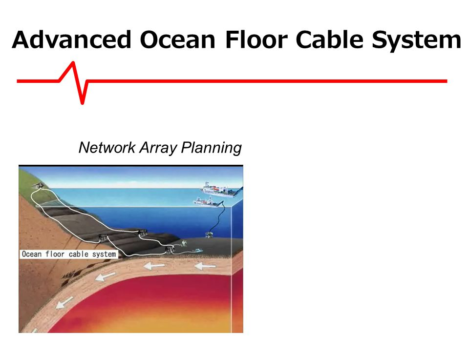 Ocean floor cable network system as MEXT project Sensors over20 Seismometers 20 Pressure gauges Project FY2006-FY2009 4 years