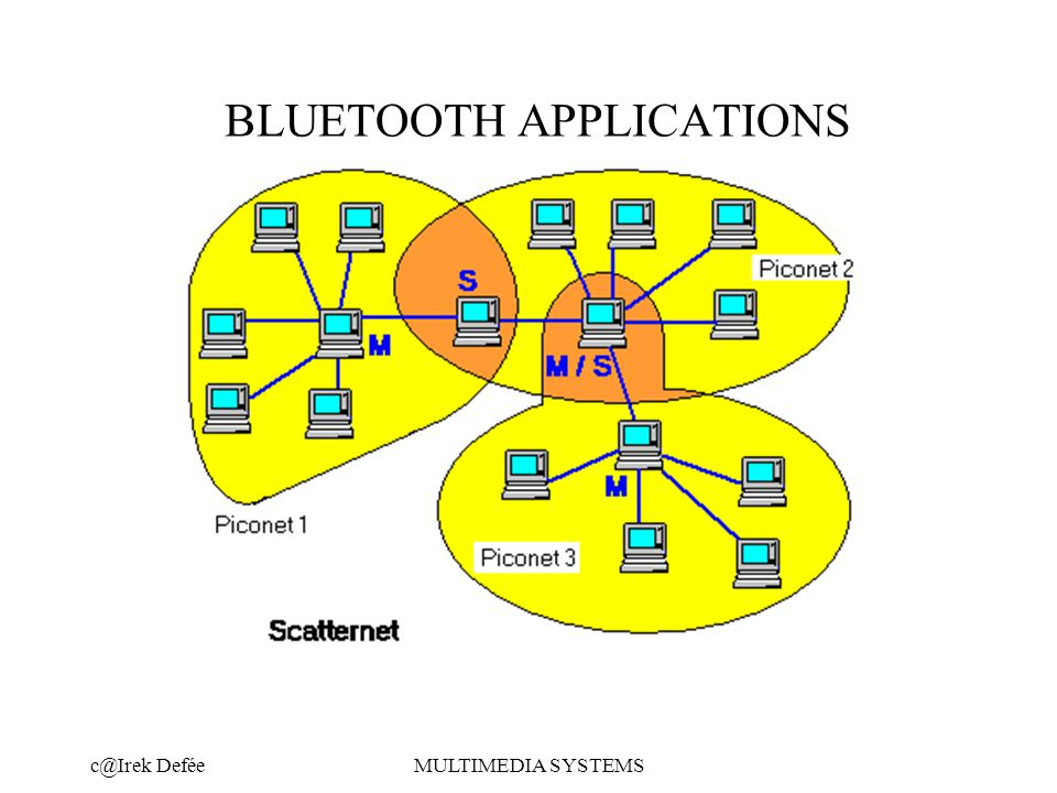 DeféeMULTIMEDIA SYSTEMS BLUETOOTH APPLICATIONS
