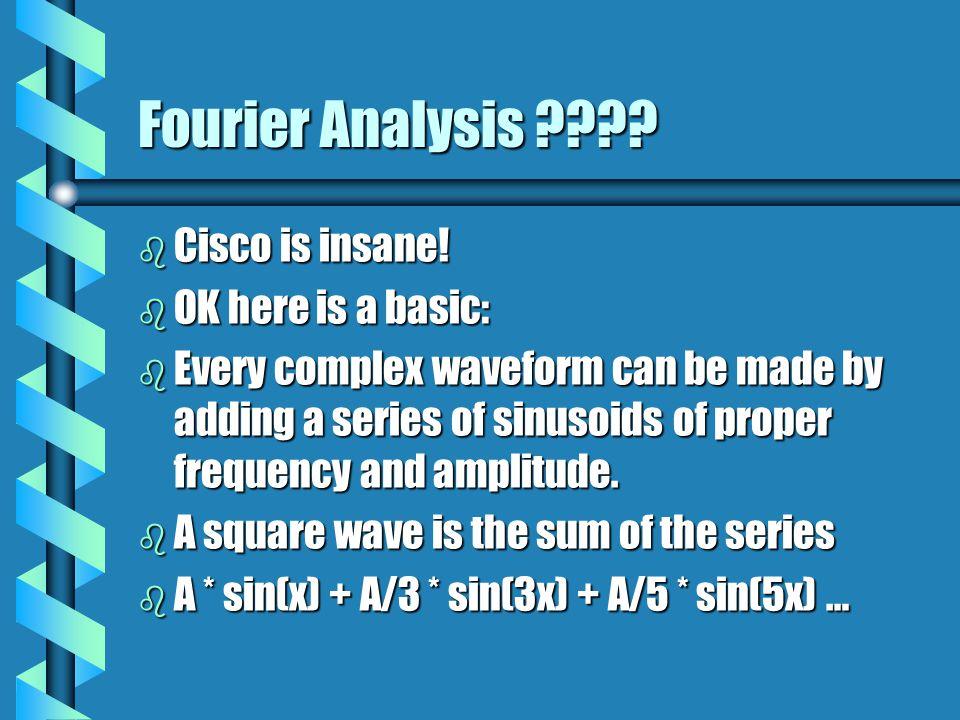 Fourier Analysis . b Cisco is insane.