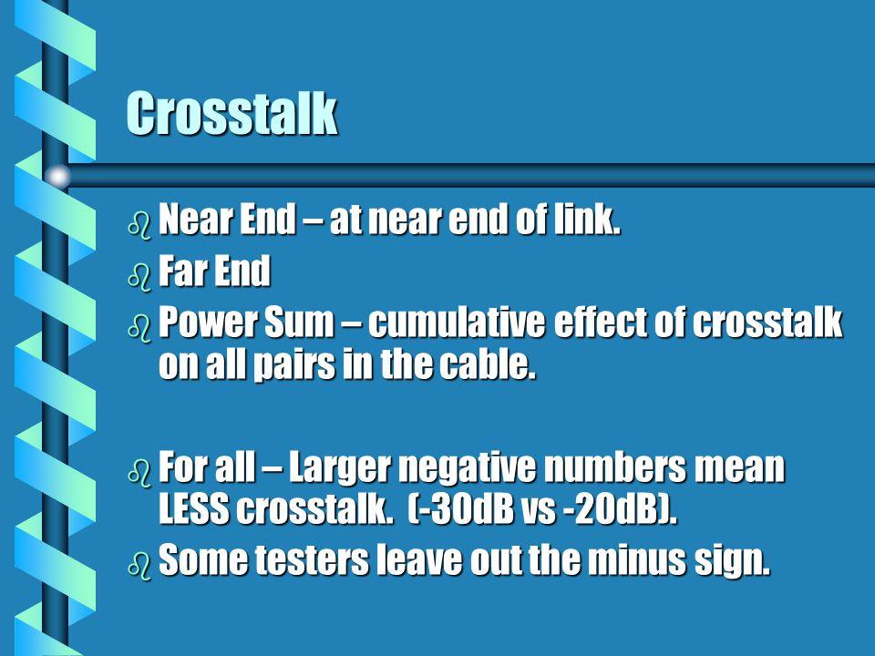 Crosstalk b Near End – at near end of link.