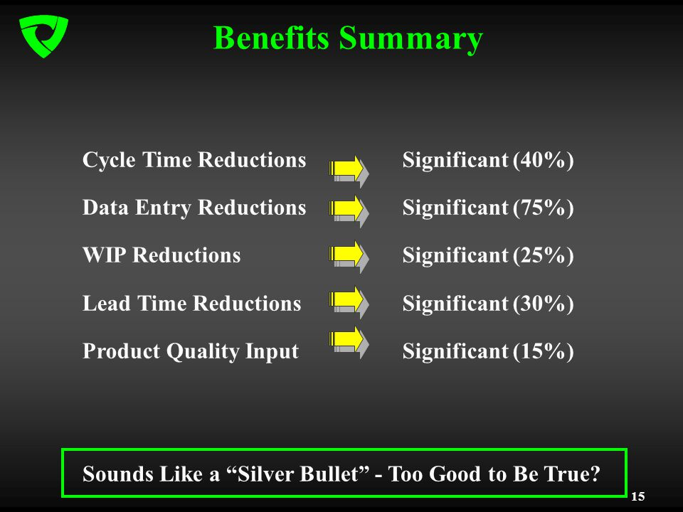 15 Benefits Summary Cycle Time Reductions Significant (40%) Data Entry Reductions Significant (75%) WIP Reductions Significant (25%) Lead Time Reductions Significant (30%) Product Quality Input Significant (15%) Sounds Like a Silver Bullet - Too Good to Be True