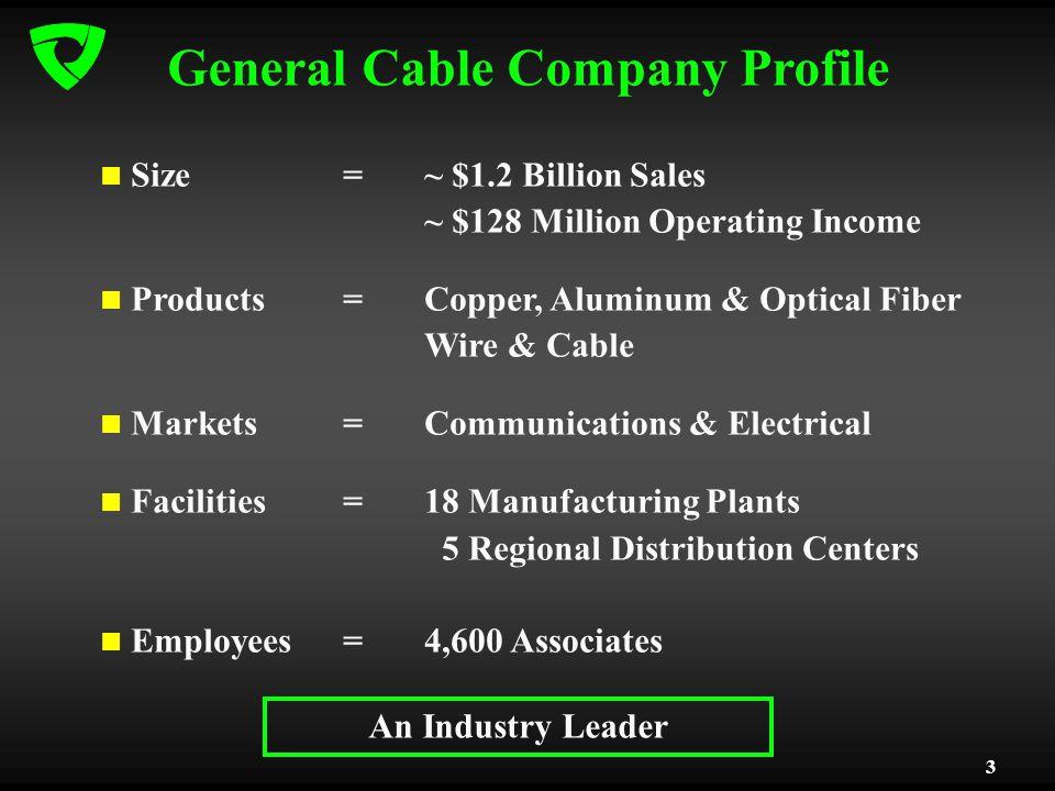 3 General Cable Company Profile Size =~ $1.2 Billion Sales ~ $128 Million Operating Income Products = Copper, Aluminum & Optical Fiber Wire & Cable Ma