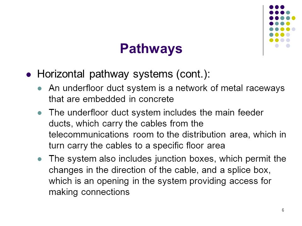 6 Horizontal pathway systems (cont.): An underfloor duct system is a network of metal raceways that are embedded in concrete The underfloor duct syste