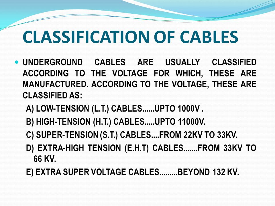 SINGLE CORE V.I.R CABLE (BRAIDED)