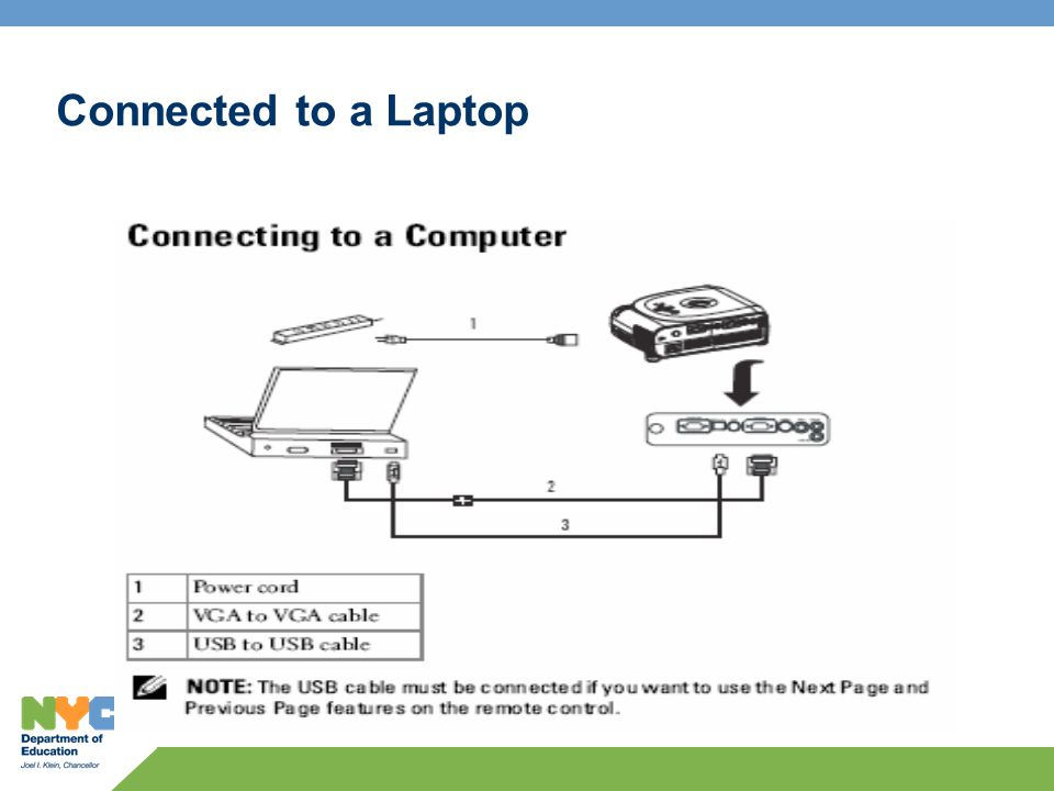 Connected to a Laptop