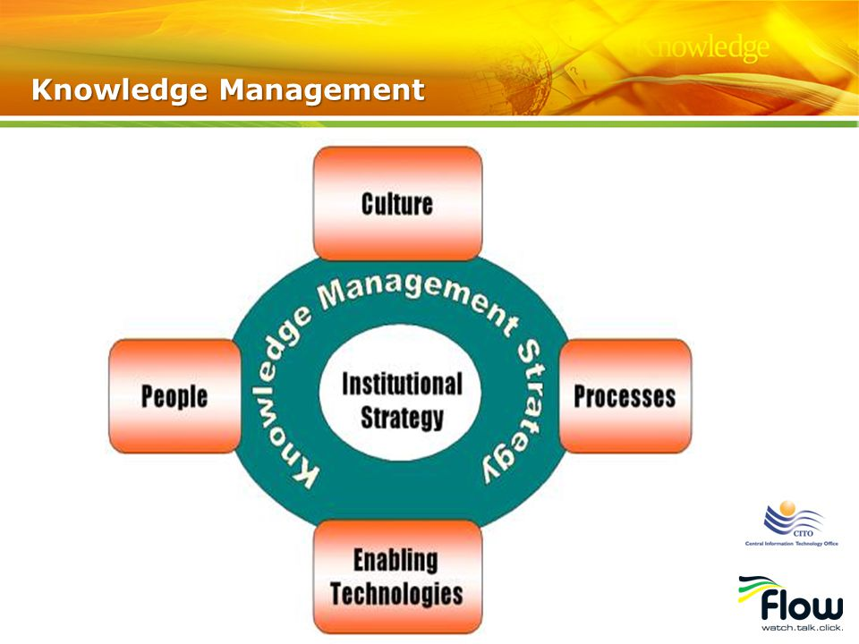 8 Knowledge Management