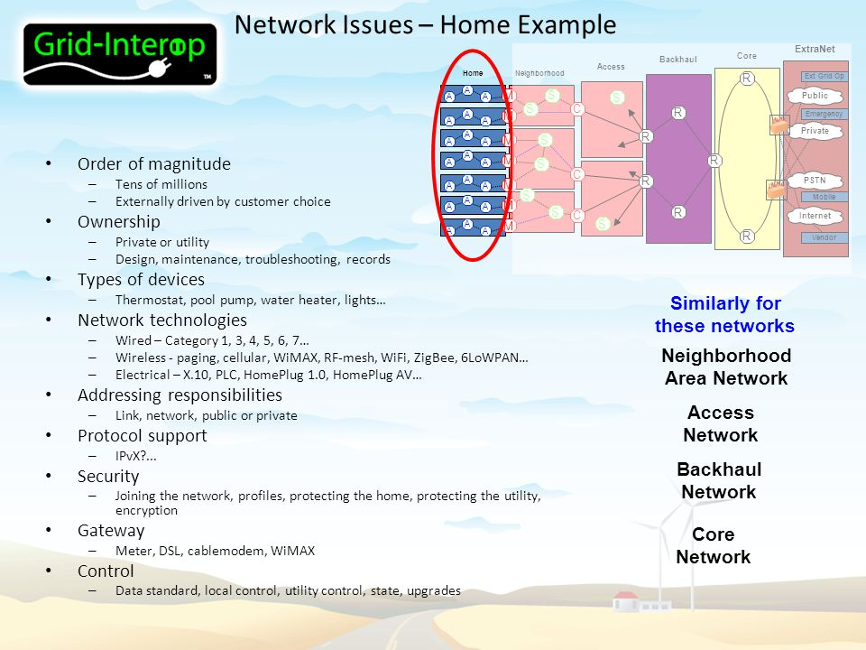 Network Issues – Home Example Order of magnitude – Tens of millions – Externally driven by customer choice Ownership – Private or utility – Design, maintenance, troubleshooting, records Types of devices – Thermostat, pool pump, water heater, lights… Network technologies – Wired – Category 1, 3, 4, 5, 6, 7… – Wireless - paging, cellular, WiMAX, RF-mesh, WiFi, ZigBee, 6LoWPAN… – Electrical – X.10, PLC, HomePlug 1.0, HomePlug AV… Addressing responsibilities – Link, network, public or private Protocol support – IPvX ...