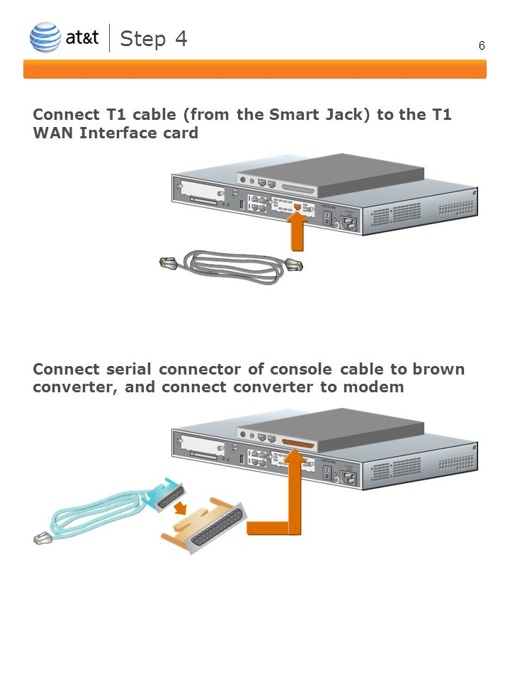6 Connect T1 cable (from the Smart Jack) to the T1 WAN Interface card Connect serial connector of console cable to brown converter, and connect converter to modem Step 4