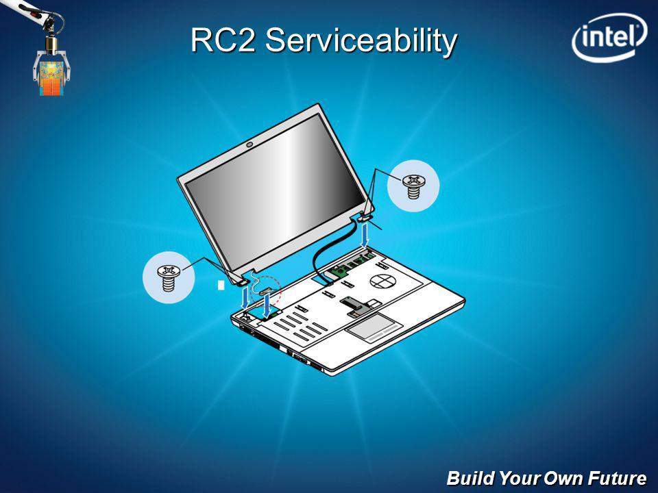 Build Your Own Future RC2 Serviceability