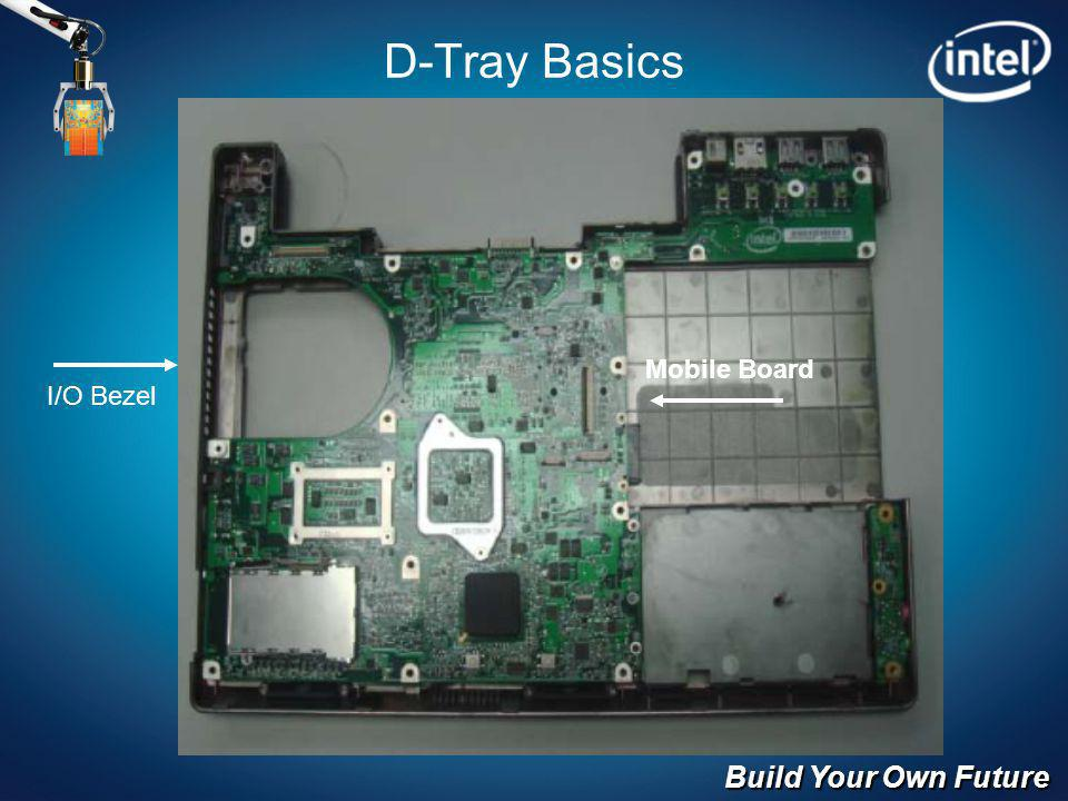 Build Your Own Future D-Tray Basics I/O Bezel Mobile Board