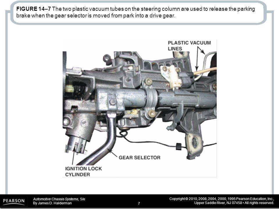 Automotive Chassis Systems, 5/e By James D. Halderman Copyright © 2010, 2008, 2004, 2000, 1995 Pearson Education, Inc., Upper Saddle River, NJ 07458 A