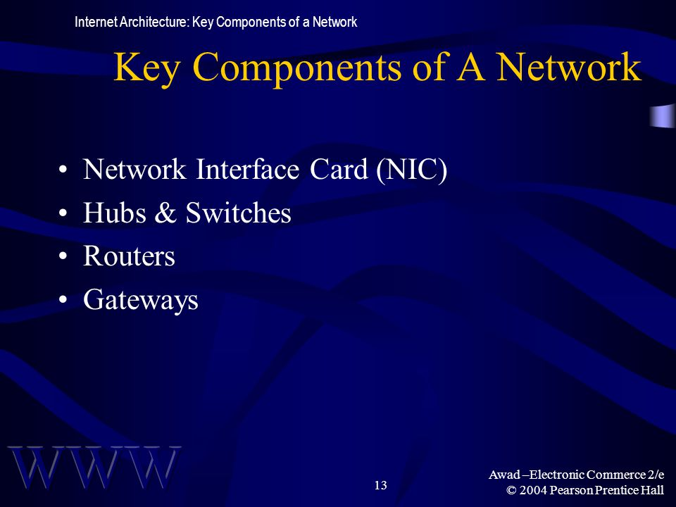 Awad –Electronic Commerce 2/e © 2004 Pearson Prentice Hall 13 Key Components of A Network Network Interface Card (NIC) Hubs & Switches Routers Gateway