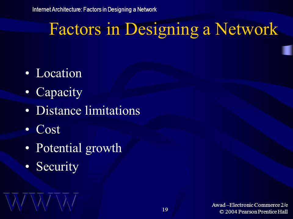 Awad –Electronic Commerce 2/e © 2004 Pearson Prentice Hall 19 Factors in Designing a Network Location Capacity Distance limitations Cost Potential gro