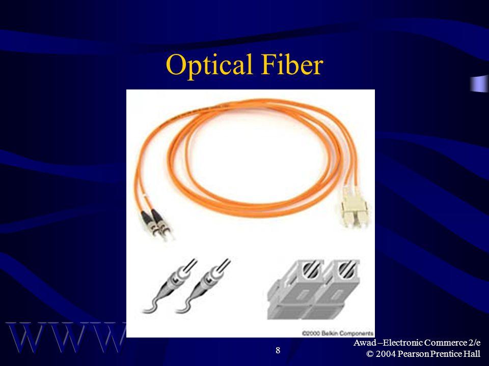 Awad –Electronic Commerce 2/e © 2004 Pearson Prentice Hall 8 Optical Fiber