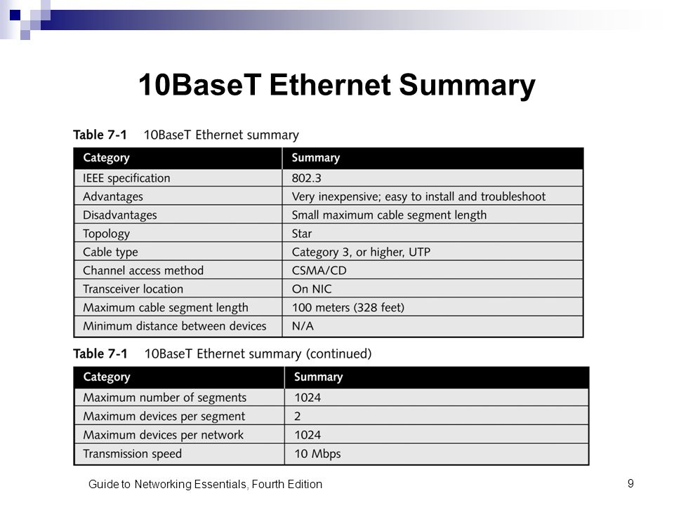 Guide to Networking Essentials, Fourth Edition9 10BaseT Ethernet Summary