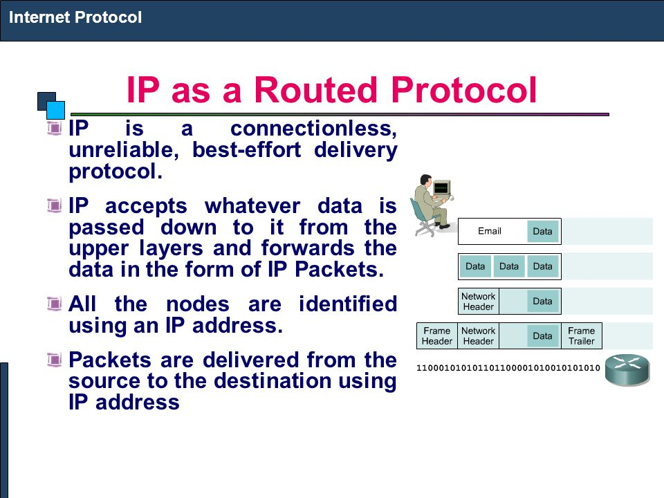 IP as a Routed Protocol IP is a connectionless, unreliable, best-effort delivery protocol. IP accepts whatever data is passed down to it from the uppe
