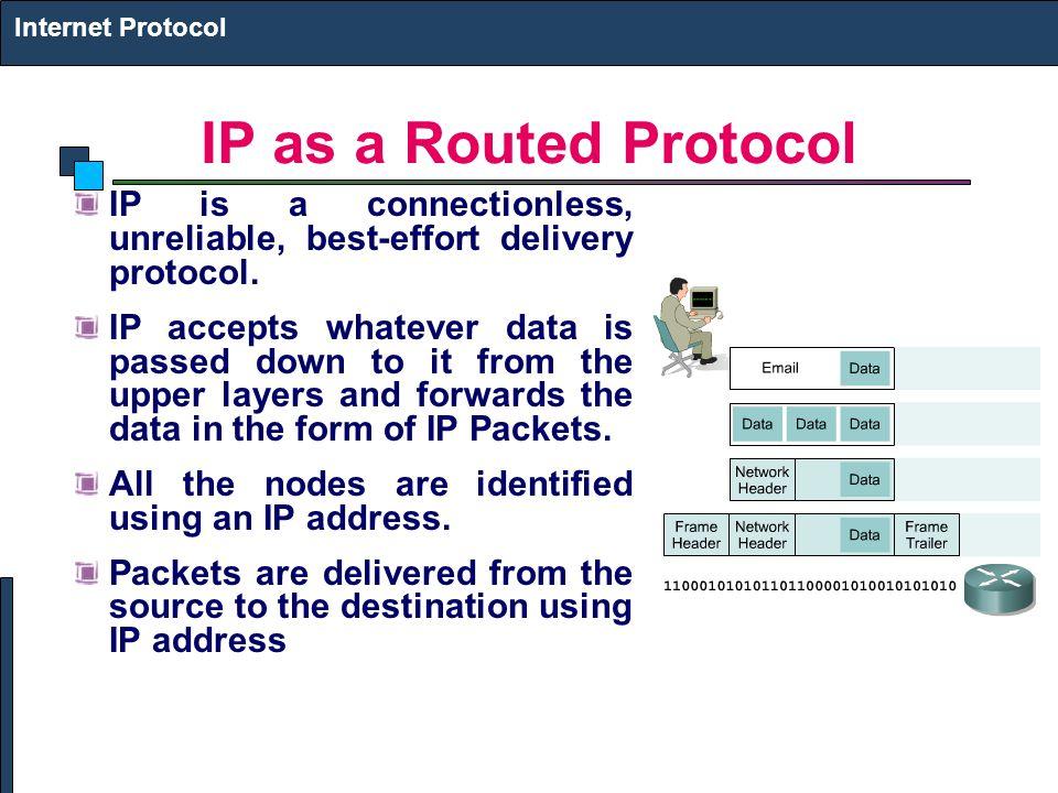 IPv6 IPv6 uses 128 bit address instead of 32 bit address.