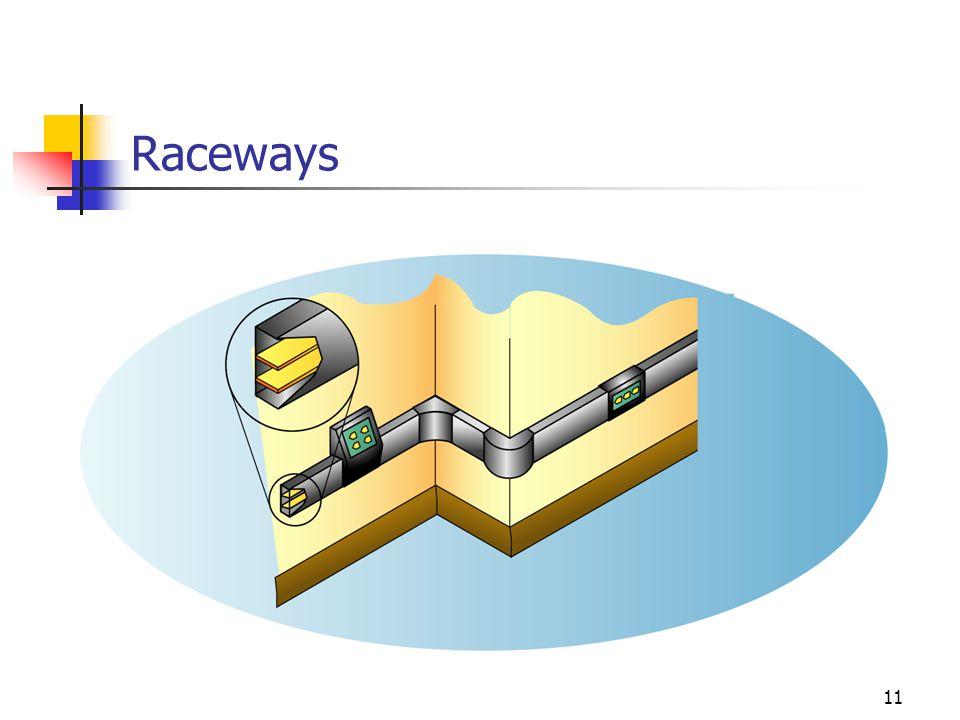 11 Raceways