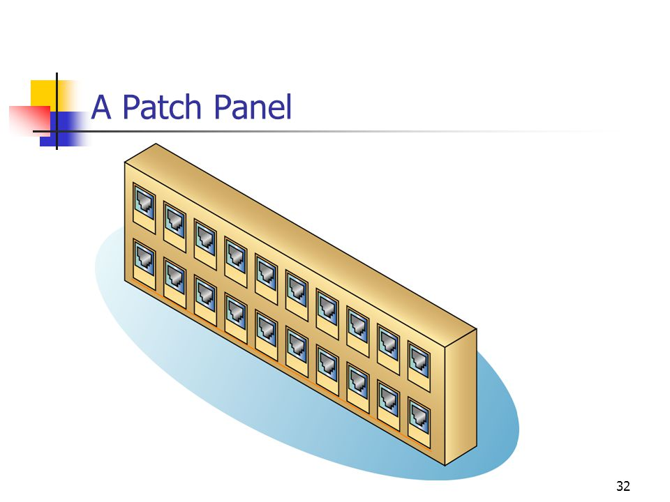 32 A Patch Panel