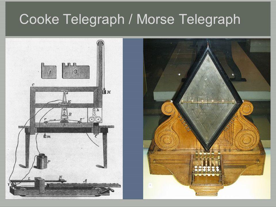Cooke Telegraph / Morse Telegraph