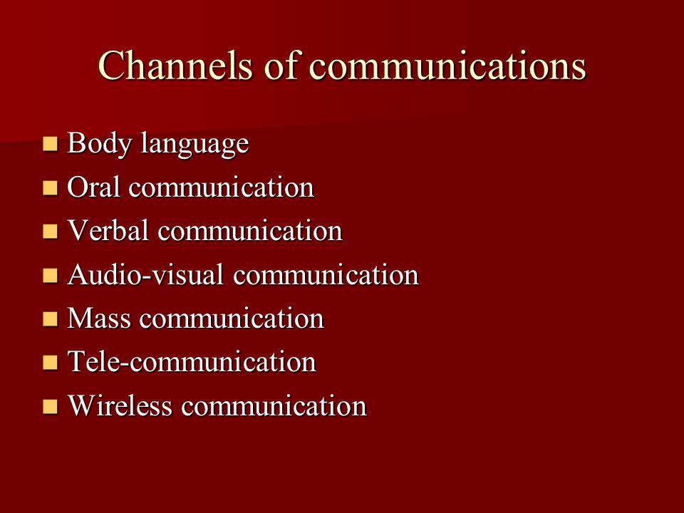 Component of Telecommunication The basic components are follows; The basic components are follows; 1.