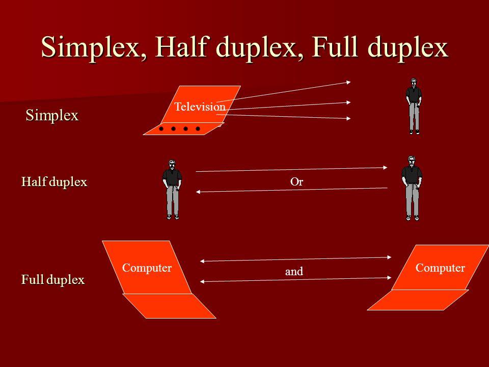 Simplex, Half duplex, Full duplex Simplex Television Half duplex Full duplex Or and Computer