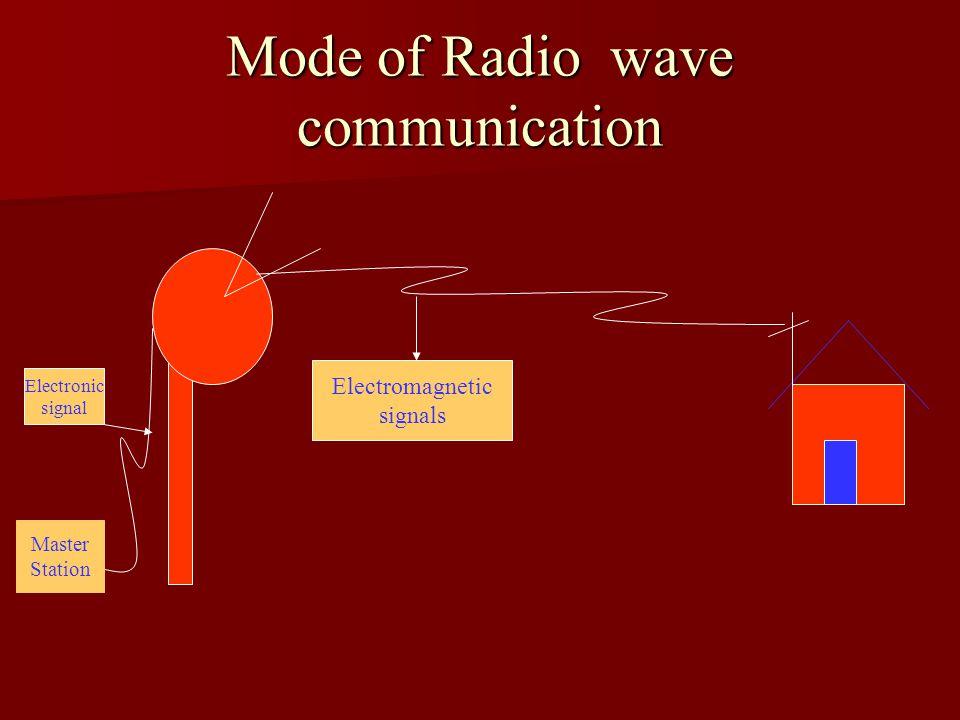Mode of Radio wave communication Electromagnetic signals Electronic signal Master Station