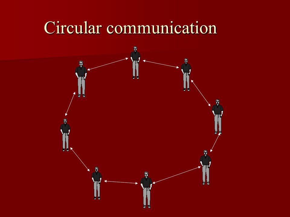 Circular communication