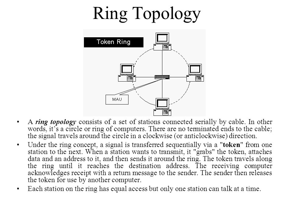 Ring Topology A ring topology consists of a set of stations connected serially by cable. In other words, its a circle or ring of computers. There are