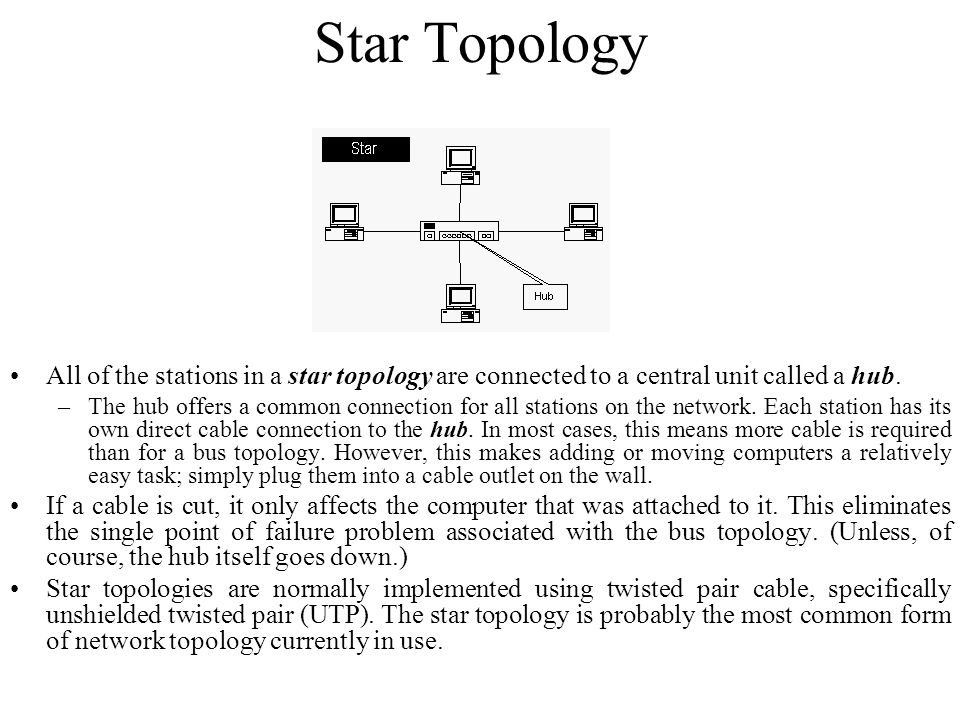 Star Topology All of the stations in a star topology are connected to a central unit called a hub. –The hub offers a common connection for all station