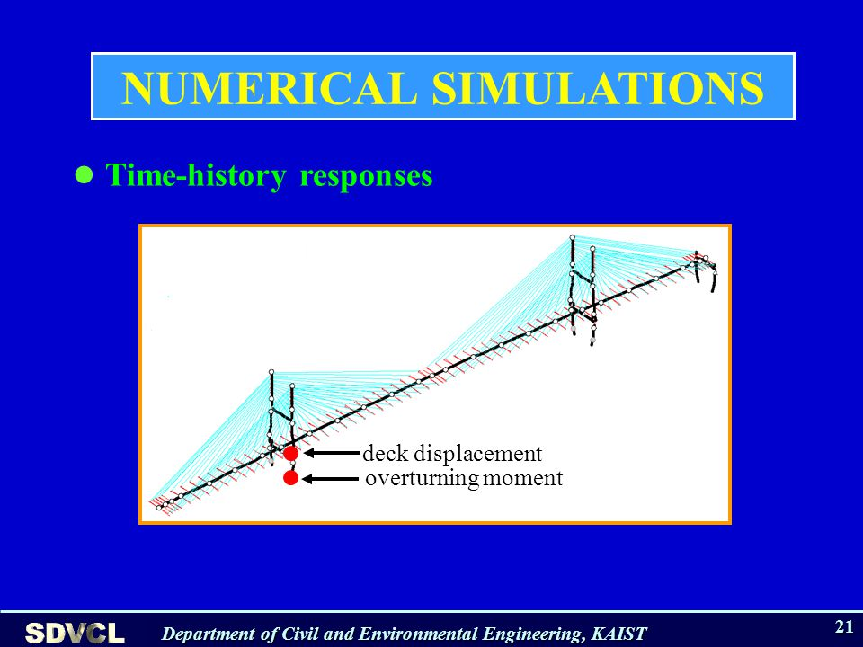 Department of Civil and Environmental Engineering, KAIST 21 deck displacement overturning moment NUMERICAL SIMULATIONS Time-history responses