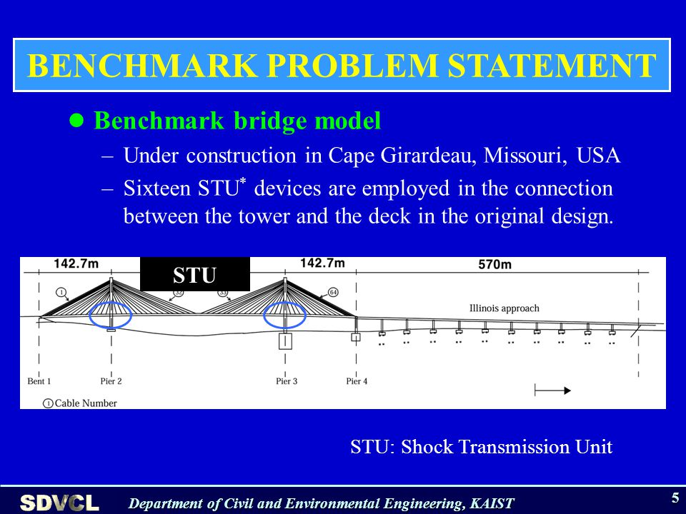 Department of Civil and Environmental Engineering, KAIST 6 Benchmark bridge model – –Under construction in Cape Girardeau, Missouri, USA – –Sixteen STU * devices are employed in the connection between the tower and the deck in the original design.