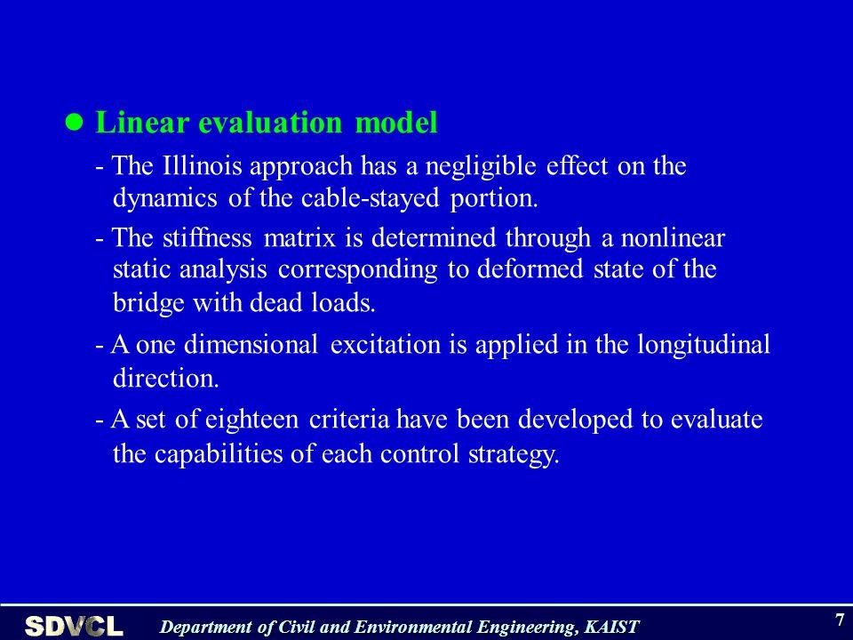 Evaluation criteria PassiveActiveHybrid J 1.Max. base shear 0.423 0.414 0.379 J 2.