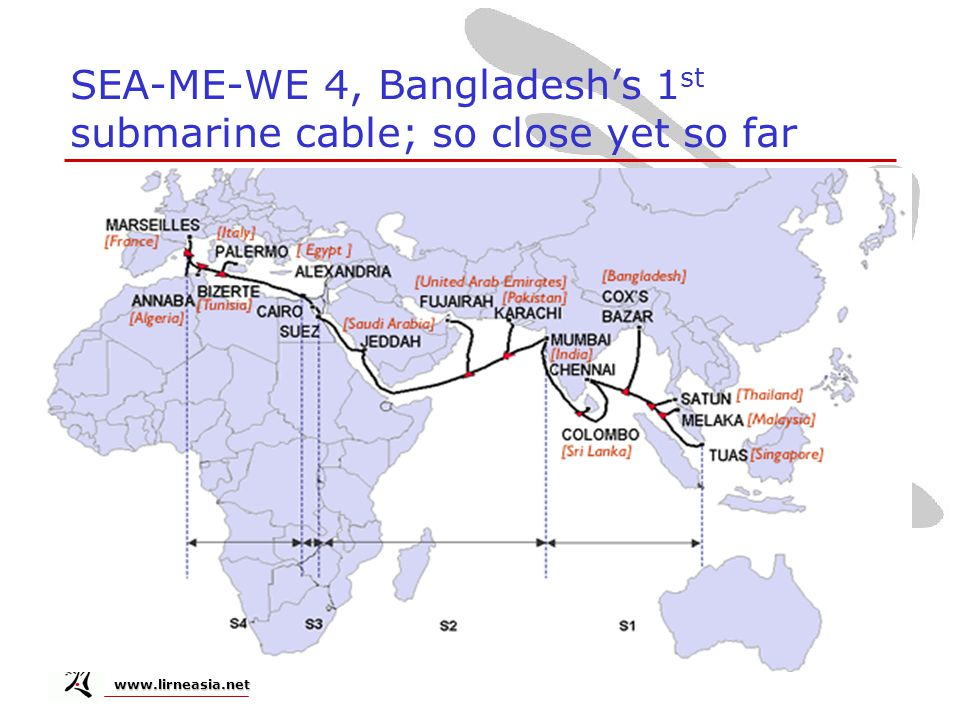 www.lirneasia.net www.lirneasia.net Opportunity Cable operational in December 2005 Bangladesh not ready With connecting links Access regime Opportunity accepted UNDP invitation to address ITES forum Hartal day but 250-person room full to capacity Minister & BTTB leadership present for entire session