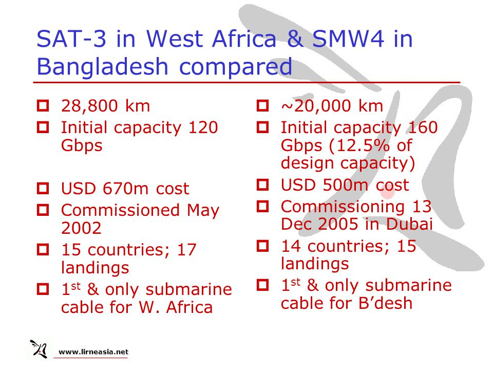 www.lirneasia.net www.lirneasia.net SAT-3 in West Africa & SMW4 in Bangladesh compared 28,800 km Initial capacity 120 Gbps USD 670m cost Commissioned