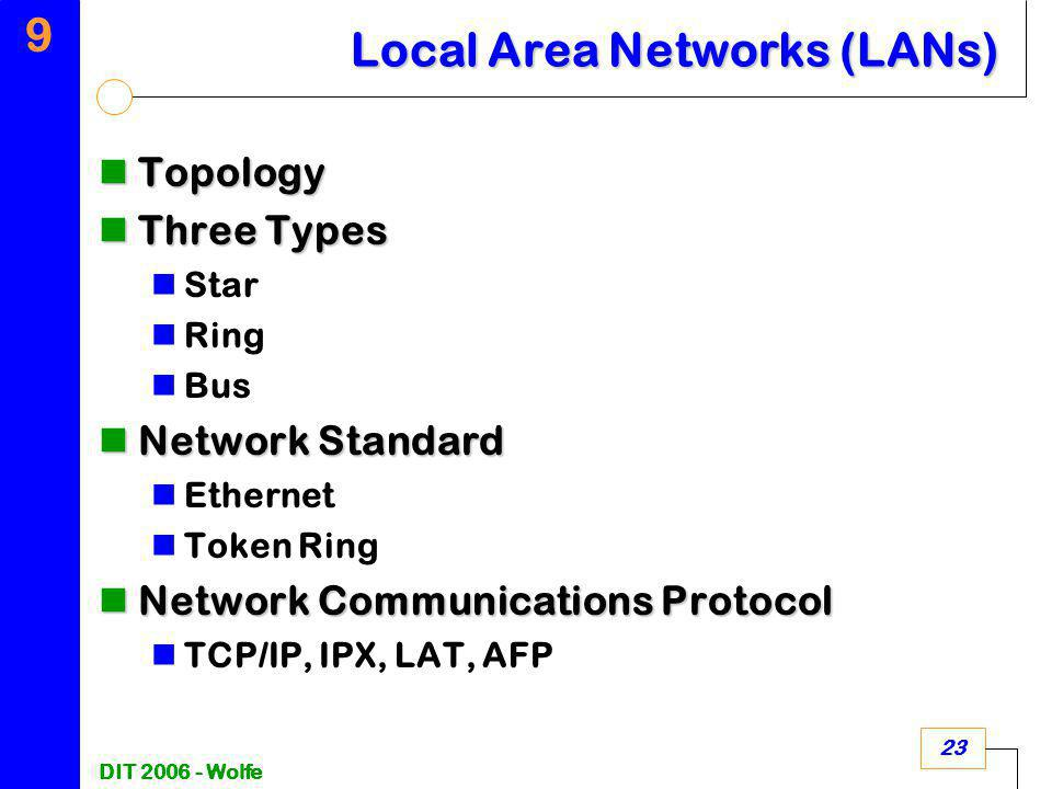 9 DIT 2006 - Wolfe 23 Local Area Networks (LANs) Topology Topology Three Types Three Types Star Ring Bus Network Standard Network Standard Ethernet To