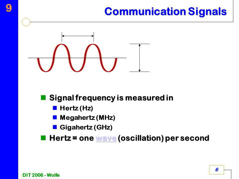 9 DIT 2006 - Wolfe 6 Communication Signals Signal frequency is measured in Signal frequency is measured in Hertz (Hz) Megahertz (MHz) Gigahertz (GHz) Hertz = one wave (oscillation) per second Hertz = one wave (oscillation) per secondwave