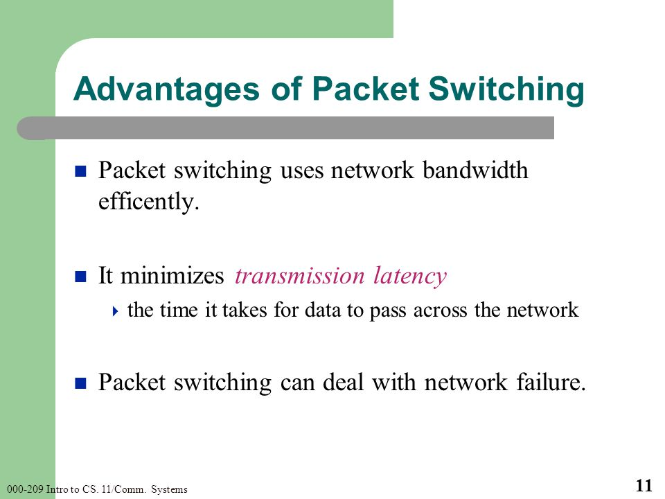 000-209 Intro to CS. 11/Comm. Systems 11 Advantages of Packet Switching Packet switching uses network bandwidth efficently. It minimizes transmission