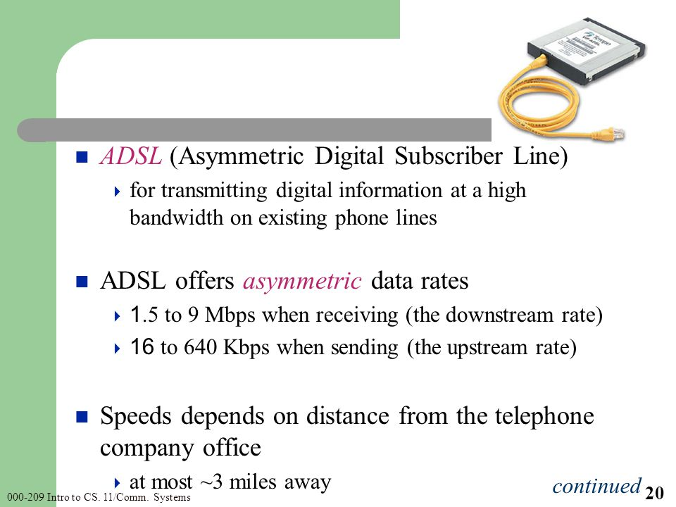 000-209 Intro to CS. 11/Comm. Systems 20 ADSL (Asymmetric Digital Subscriber Line) for transmitting digital information at a high bandwidth on existin