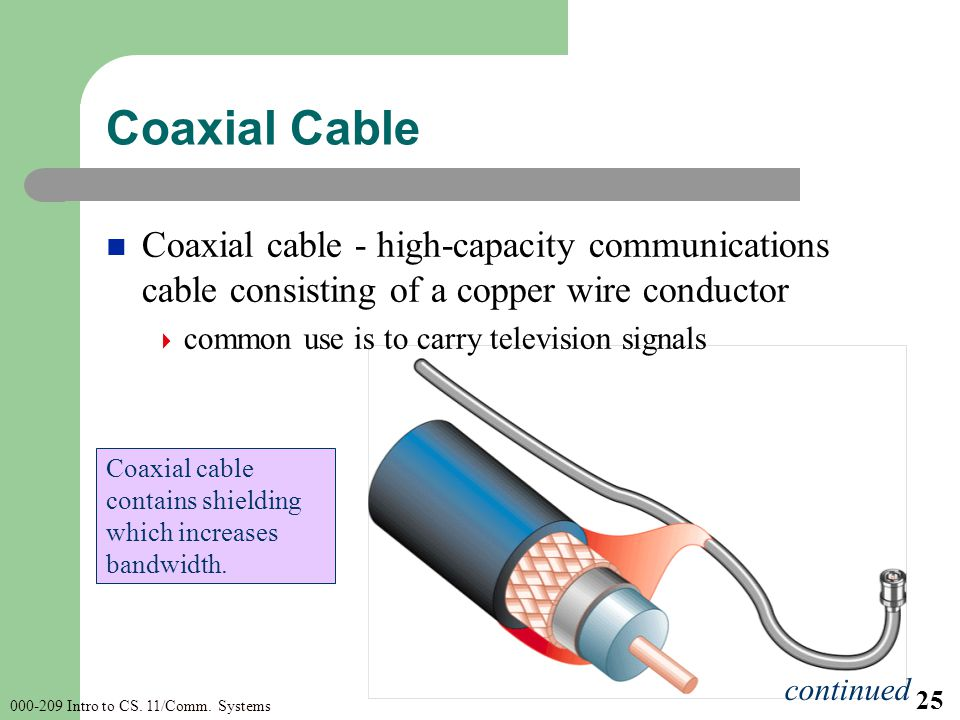 000-209 Intro to CS. 11/Comm. Systems 25 Coaxial cable - high-capacity communications cable consisting of a copper wire conductor common use is to car