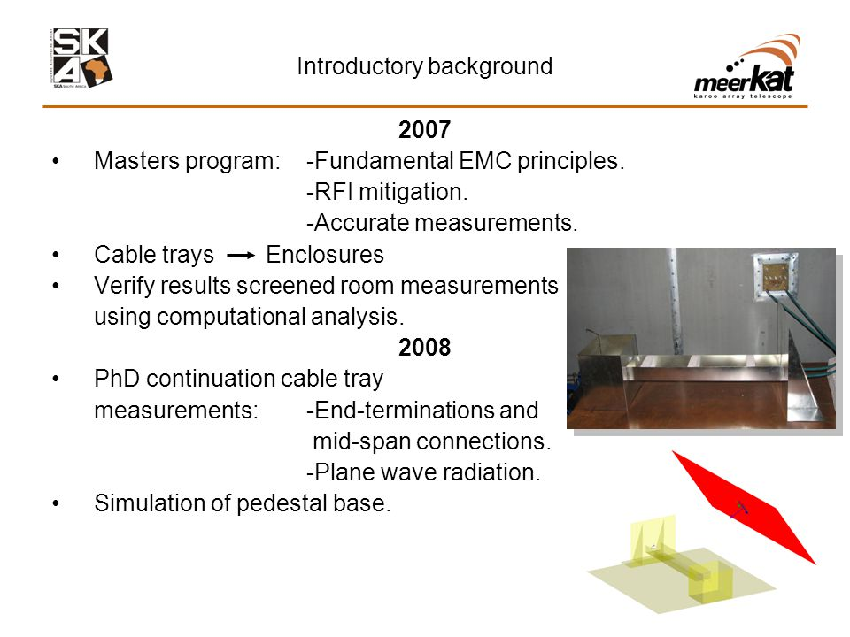 Introductory background 2007 Masters program:-Fundamental EMC principles.