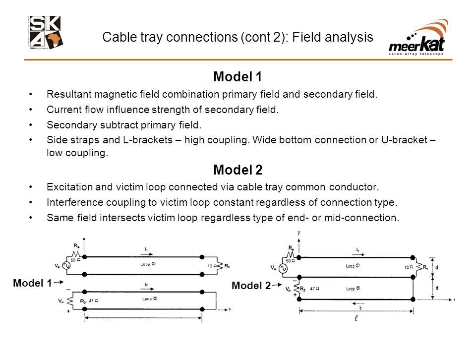 Cable tray connections (cont 2): Field analysis Model 1 Resultant magnetic field combination primary field and secondary field.