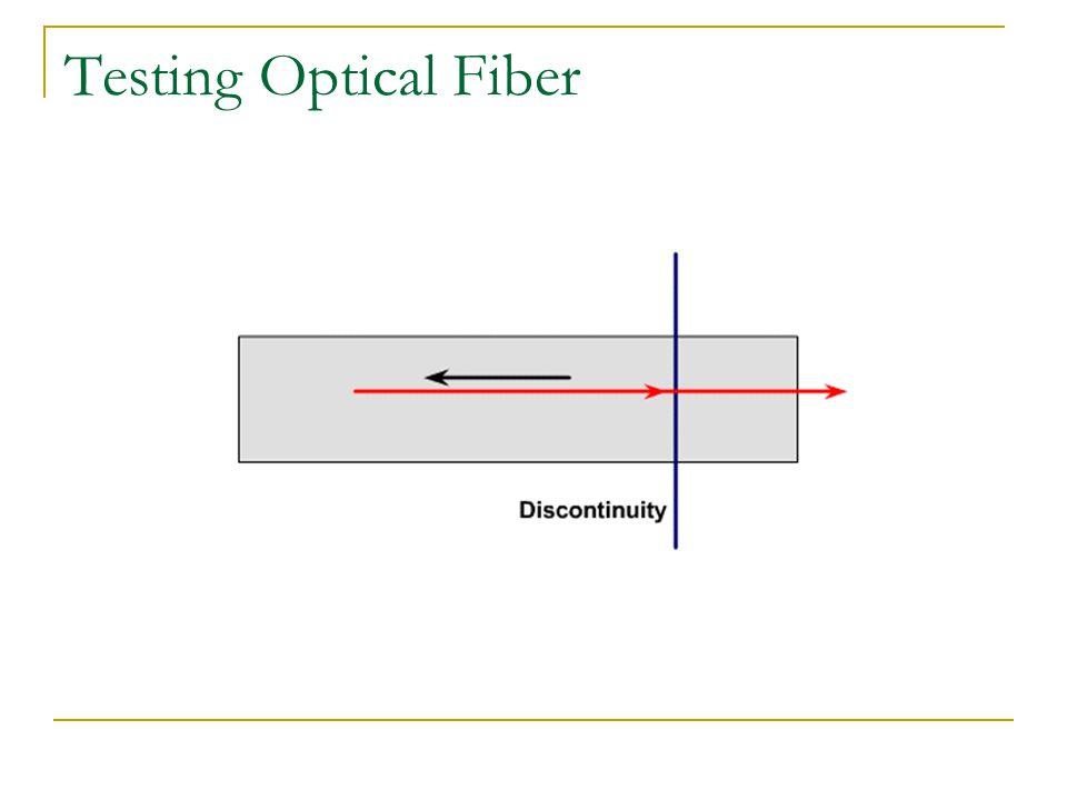 Testing Optical Fiber