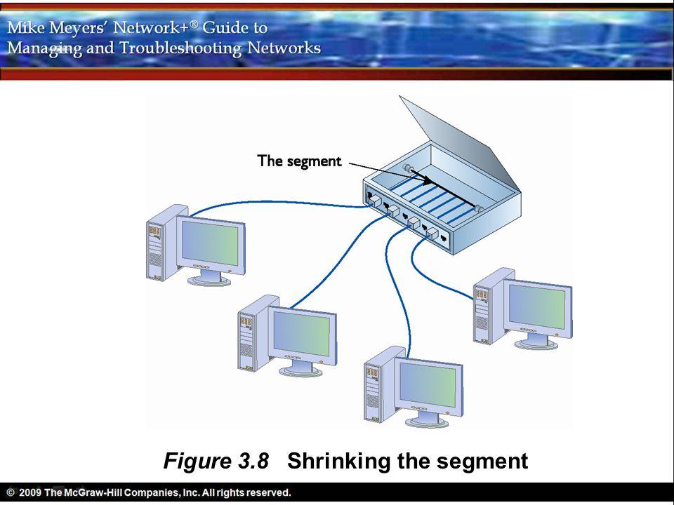 Figure 3.8 Shrinking the segment
