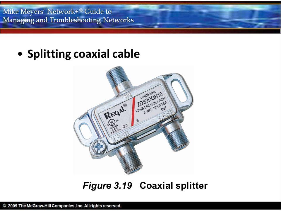 Splitting coaxial cable Figure 3.19 Coaxial splitter Figure 3.20 Barrel connector
