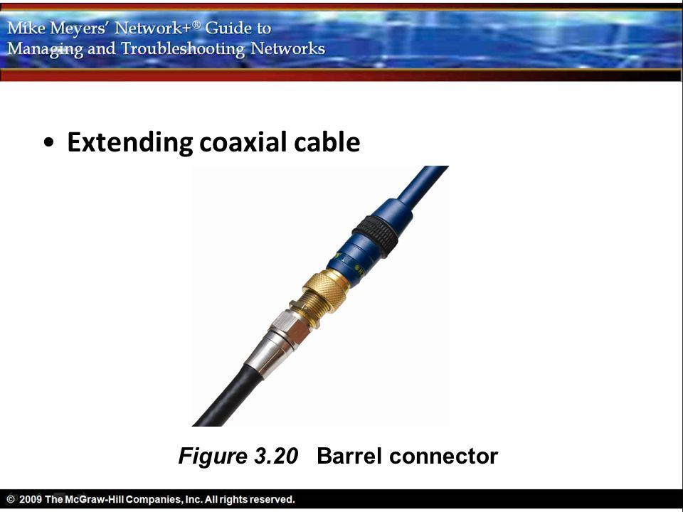 Extending coaxial cable Figure 3.20 Barrel connector