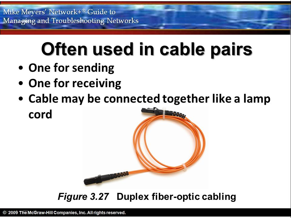 One for sending One for receiving Cable may be connected together like a lamp cord Often used in cable pairs Figure 3.27 Duplex fiber-optic cabling