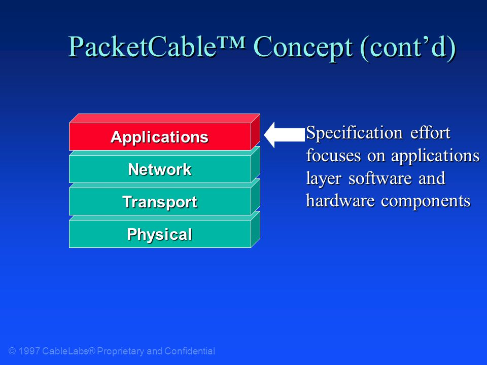 © 1997 CableLabs® Proprietary and Confidential Project Objectives n Develop overlay packet network for cable systems u Support broad family of services n Open, interoperable standards for North American cable market n Initial focus on IP telephony and video u Described in Product Definition Statement