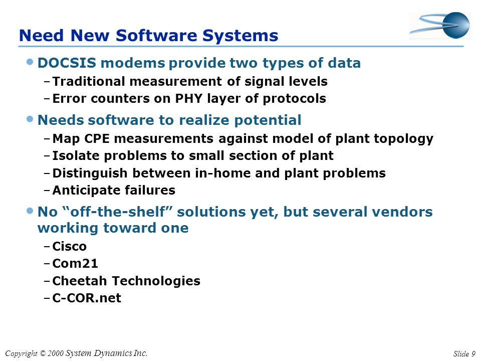 Copyright © 2000 System Dynamics Inc.