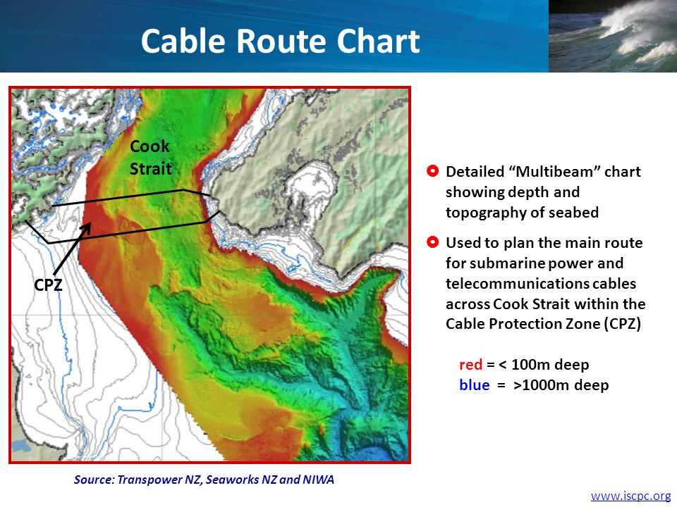o o o o o o Cable Route Chart Detailed Multibeam chart showing depth and topography of seabed Used to plan the main route for submarine power and telecommunications cables across Cook Strait within the Cable Protection Zone (CPZ) red = < 100m deep blue = >1000m deep CPZ Cook Strait Source: Transpower NZ, Seaworks NZ and NIWA